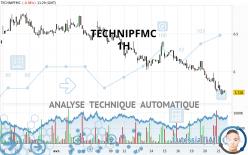 TECHNIPFMC - 1 uur