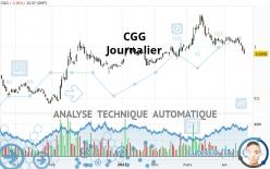 CGG - Dagelijks