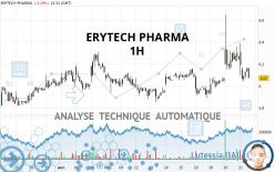 ERYTECH PHARMA - 1 uur