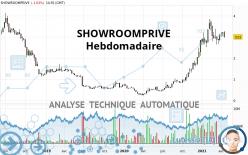 SHOWROOMPRIVE - Weekly