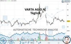 VARTA AG O.N. - Täglich
