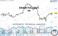 DAX30 FULL0621 - 1H