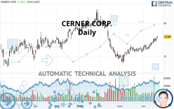 CERNER CORP. - Daily