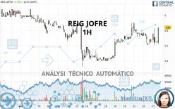 REIG JOFRE - 1H