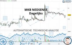MKB NEDSENSE - Dagelijks