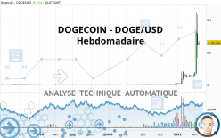 DOGECOIN - DOGE/USD - Hebdomadaire