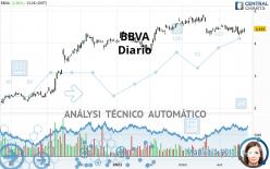 BBVA - Diario