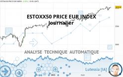 ESTOXX50 PRICE EUR INDEX - Journalier
