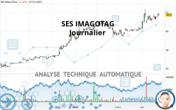 SES IMAGOTAG - Dagelijks