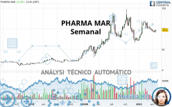 PHARMA MAR - Semanal