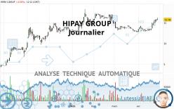 HIPAY GROUP - Dagelijks