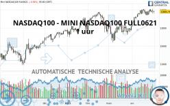 NASDAQ100 - MINI NASDAQ100 FULL0921 - 1 uur