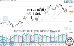 BEL20 INDEX - 1 Std.