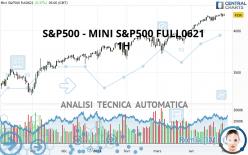 S&P500 - MINI S&P500 FULL0921 - 1H