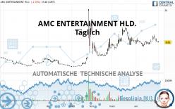 AMC ENTERTAINMENT HLD. - Täglich