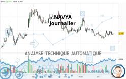 NAVYA - Täglich