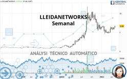 LLEIDANETWORKS - Semanal
