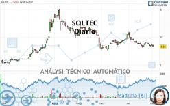 SOLTEC - Diario