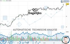 OCI - Dagelijks