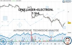LPKF LASER+ELECTRON. - 1 Std.