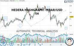HEDERA HASHGRAPH - HBAR/USD - 1H