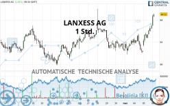 LANXESS AG - 1 Std.