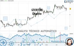 IZERTIS - Diario