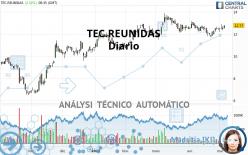 TEC.REUNIDAS - Diario