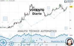 VOCENTO - Diario
