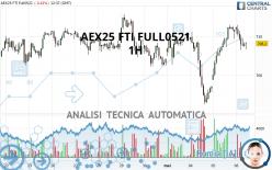 AEX25 FTI FULL0821 - 1H