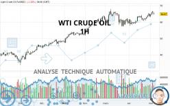 WTI CRUDE OIL - 1H