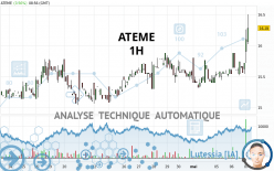 ATEME - 1H