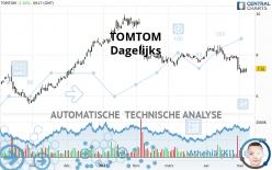 TOMTOM - Dagelijks
