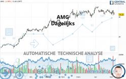 AMG - Dagelijks