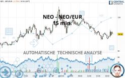 NEO - NEO/EUR - 15 min.