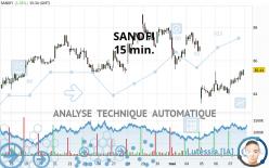 SANOFI - 15 min.