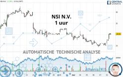 NSI N.V. - 1 uur