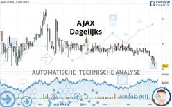 AJAX - Dagelijks