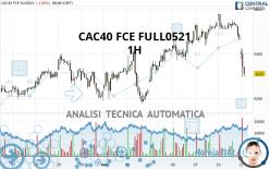 CAC40 FCE FULL0721 - 1H