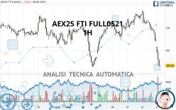 AEX25 FTI FULL0721 - 1H