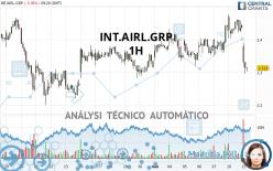 INT.AIRL.GRP - 1H