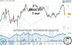 BASIC-FIT - 1 uur