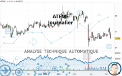 ATEME - Journalier