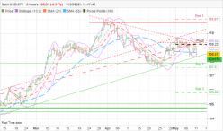 USD/JPY - 8 uur
