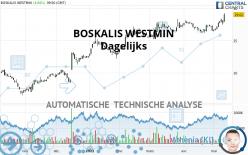 BOSKALIS WESTMIN - Dagelijks