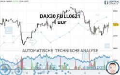 DAX30 FULL0921 - 1 uur
