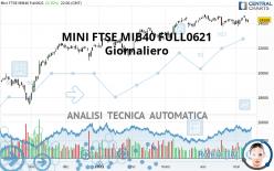 MINI FTSE MIB40 FULL0921 - Giornaliero