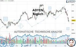 ADYEN - Täglich