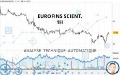EUROFINS SCIENT. - 1H