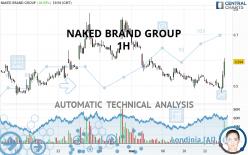 NAKED BRAND GROUP - 1H